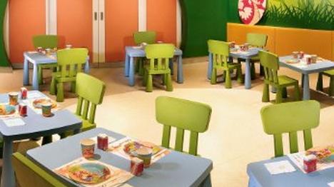 投资你好猴子儿童餐厅 拥有无限前景