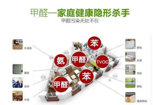环保产品加盟店要重视服务品质_1