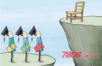 陕西,高校毕业生创业,创业政策